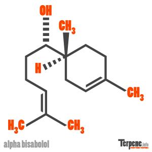 Alpha Bisabolol Molecule